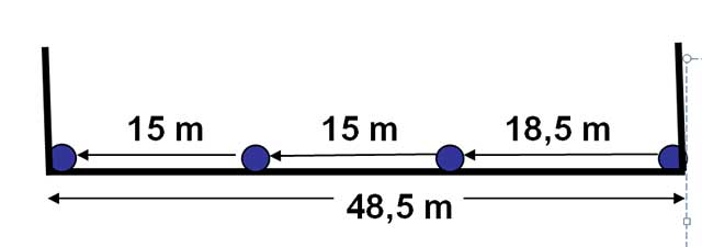 sistemas de irrigação - parte II a