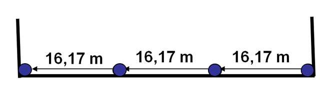 sistemas de irrigação - parte II b