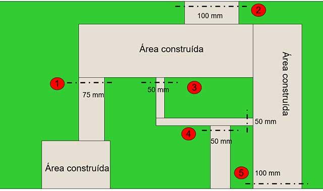 sistemas de irrigação - parte III g