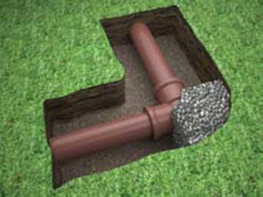 sistemas de irrigação - parte IV d