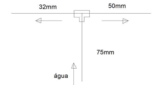 sistemas de irrigação - parte IV m